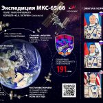 "Le vol prévu de Soyouz MS-18 baptisé ""Youri Gagarine""."