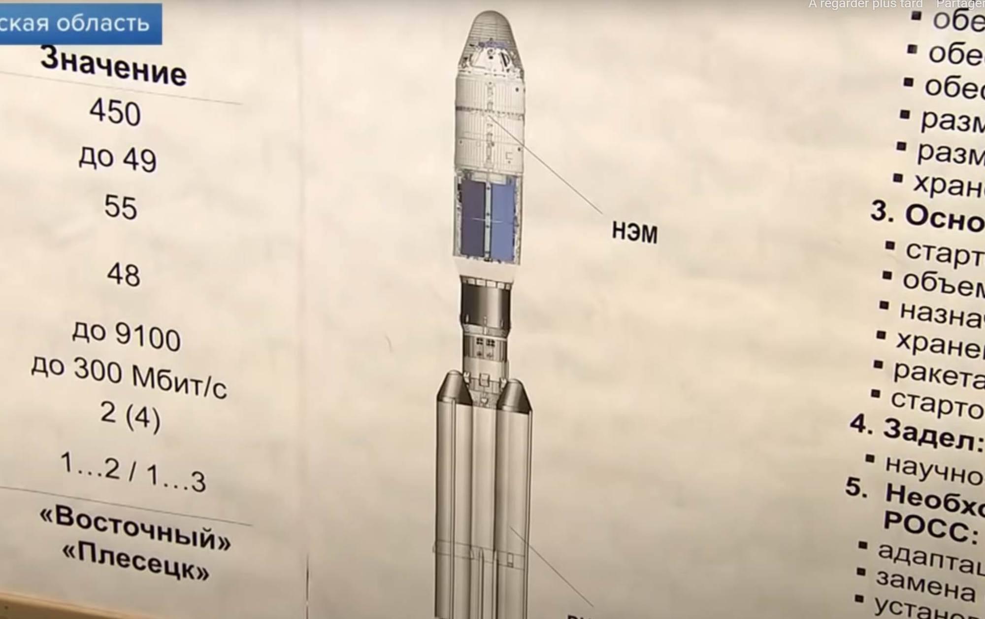 Le NEM, le premier élément de ROSS sera satellisé par un lanceur Angara A5M si on en croit le schéma montré.