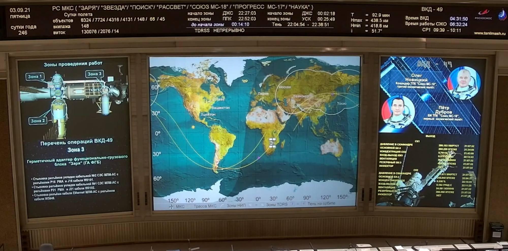 Entre deux systèmes de relais vidéo, les écrans de la salle principale d'où est contrôlée l'ISS et son segment russe. L'ISS à ce moment est au-dessus de l'Afrique du Sud.